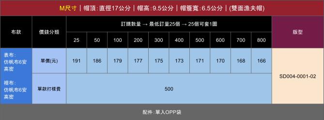SD004-0001 漁夫帽2