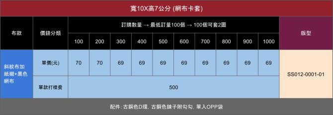 SS012 卡套2