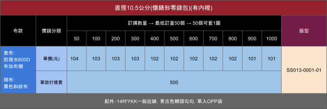 SS013-0001-01懷錶形零錢包1