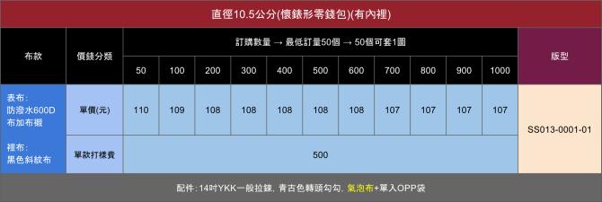SS013-0001-01懷錶形零錢包2