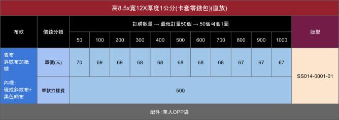 SS014 卡套零錢包1