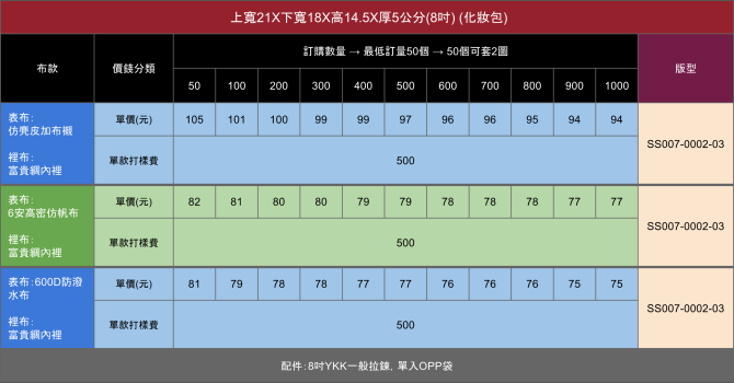 SS007-0002 化妝包2