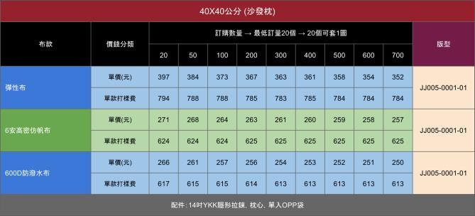 JJ005-0001-01 沙發枕1