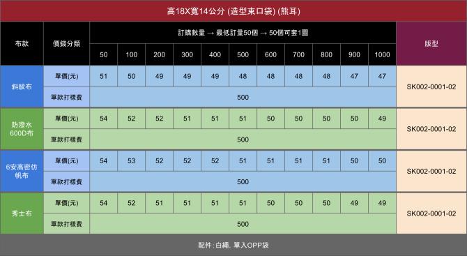SK002 造型束口袋(束上面)(兔耳)(熊耳)(鳥耳)2