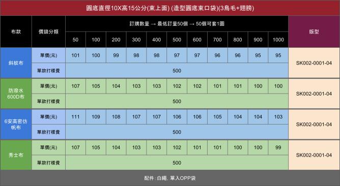 SK002 造型束口袋(束上面)(兔耳)(熊耳)(鳥耳)4