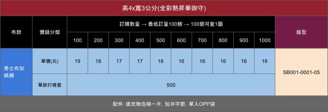 SB001 全彩熱昇華御守5