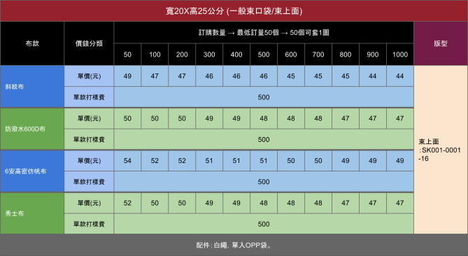 SK001-0001 一般束口袋3
